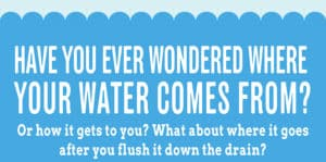 Have you ever wondered where your water comes from?